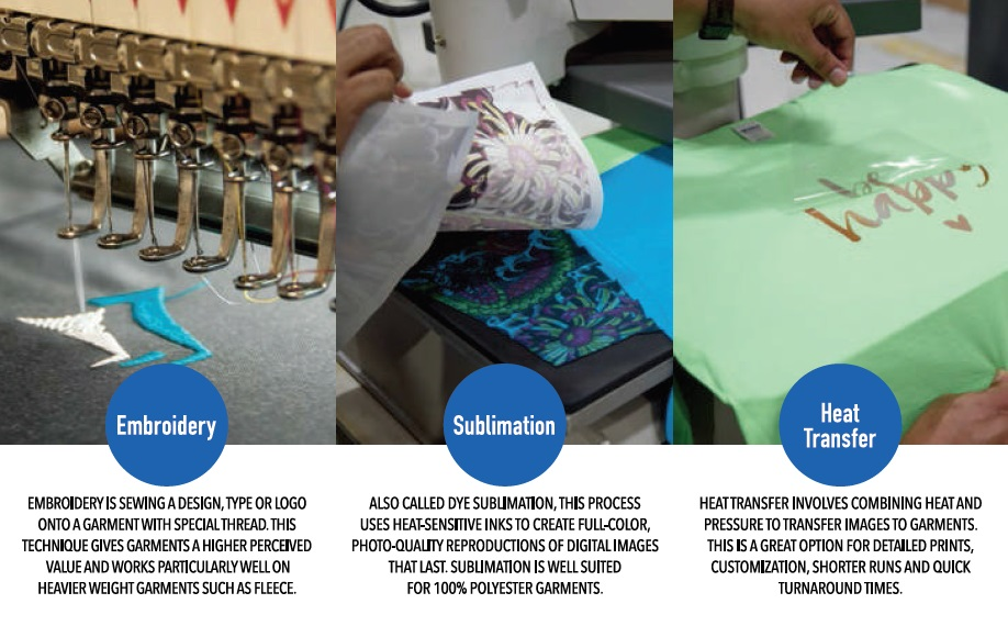 Difference between sublimation ink printing and heat transfer paper printing